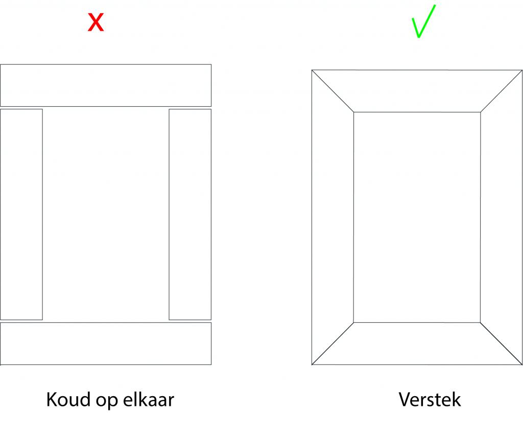 Verstek_sokkel_illustratie